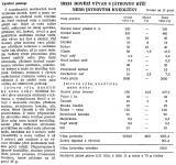 hovězí vývar s játrovou rýží nebo játrovými knedlíčky