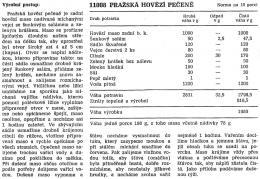 pražská hovězí pečeně